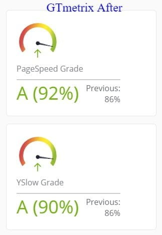 Everyone has a Need For Speed, AND that includes your website speed!
